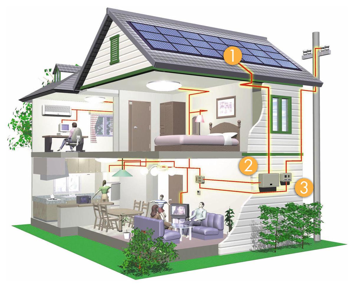 электроразводка деревенского дома типовая схема
