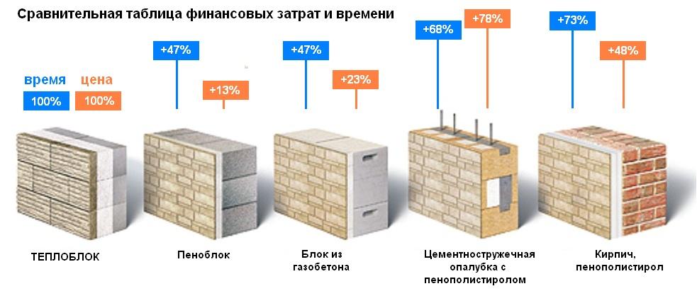 считаю, что керамзито базальтовые блоки из тереховки во владивостоке искали куда пойти