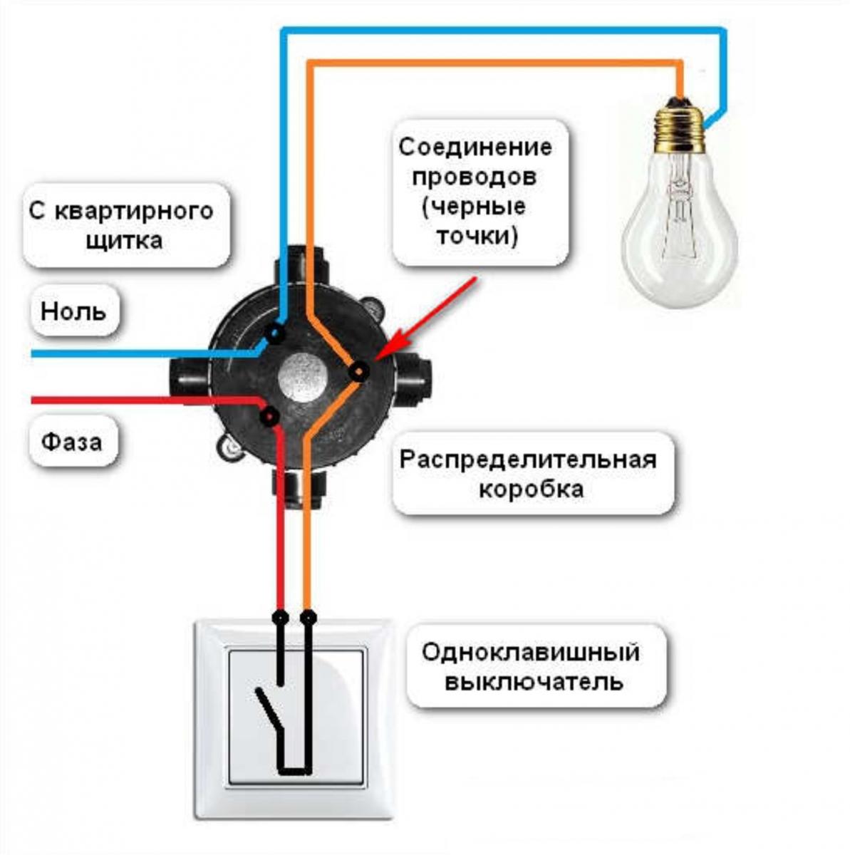 схема подключения люстры в 3 провода к 3 проводам