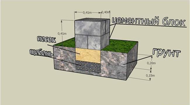 Фундамент веранды своими руками фото