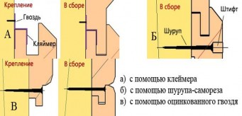 Способы фиксации блок-хауса